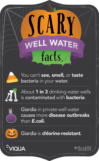 scary water facts